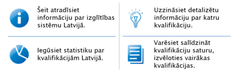 Infografika par LKD funkcijām
