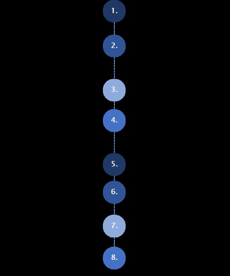 Infografika - Latvijas kvalifikāciju uzskaitījums atbilstoši to līmeņiem